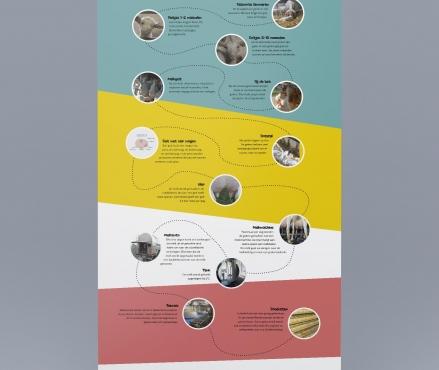 Roll up banner 'Ontdek de weg van de geit'